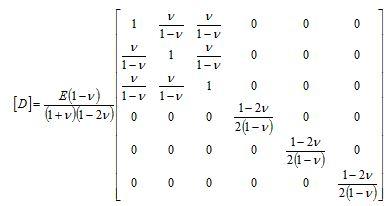 Volumen element esocaetwikiplus for Steifigkeitsmatrix fem