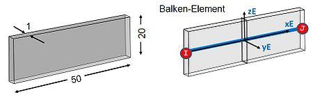 balken element esocaetwikiplus