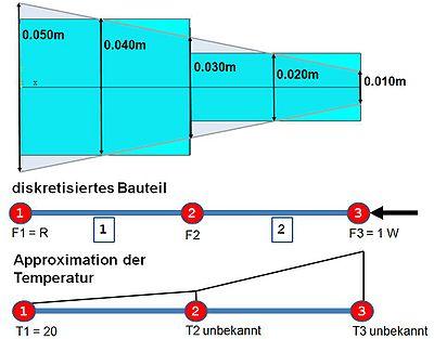 elementsteifigkeitsmatrix aufstellen fem handrechnung t11 esocaetwikiplus
